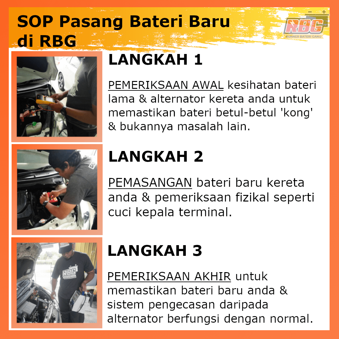 SOP Pasang Bateri RBG-min